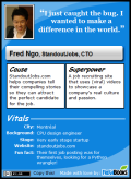 Fred Ngo SuperEntrepreneur Trading Card